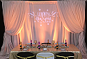 Complete Package - Party Backdrop